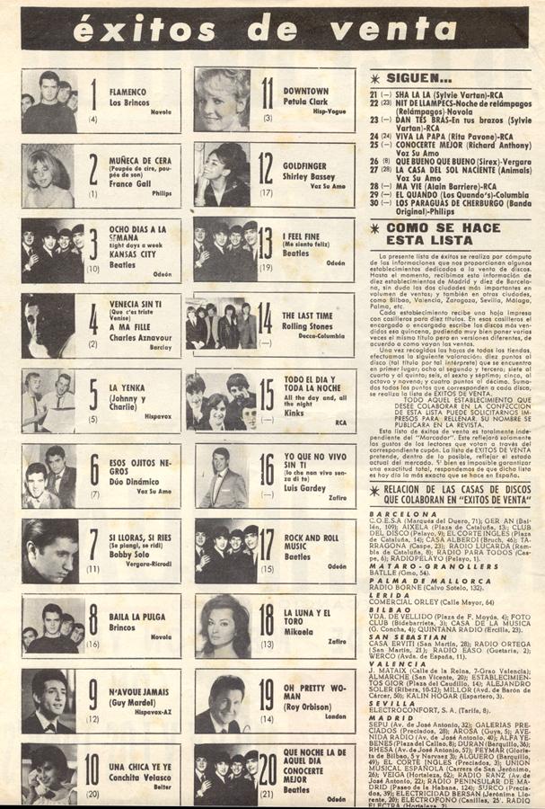 éxitos de ventas discos 1965
