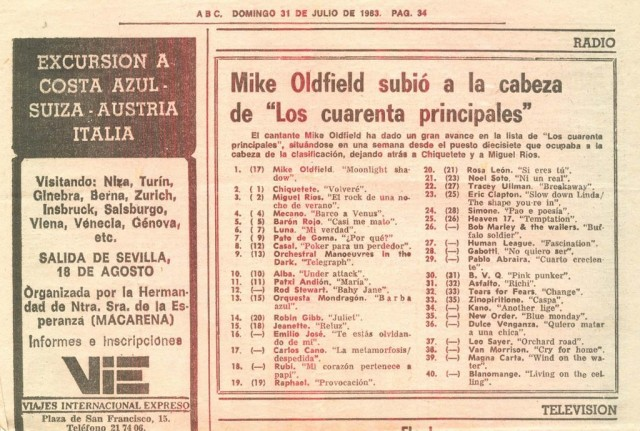 abc_lista_40_principales_abc 31 _julio_1983