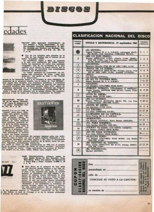 CLASIFICACION NACIONAL DEL DISCO - REVISTA TELE RADIO 1965