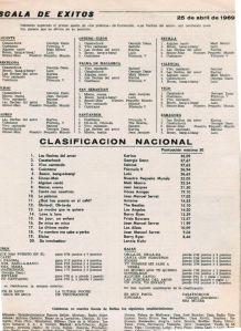 REVISTA LECTURAS 1969 ESCALA DE EXITOS