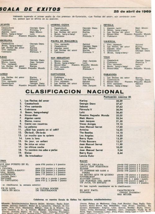 REVISTA LECTURAS 1969 ESCALA DE EXITOS