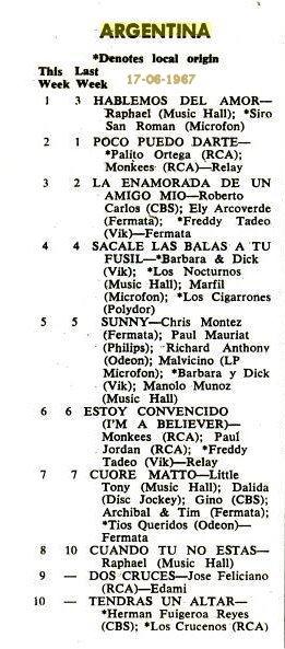 lista de exitos musicales de Argentina en 1967