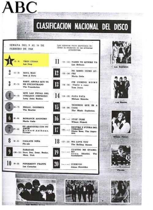 CLASIFICACION NACIONAL DEL DISCO ABC 1968