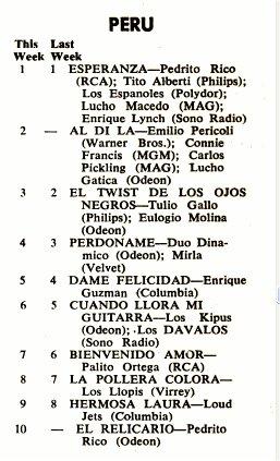 Exitos de Perú 13/04/1963