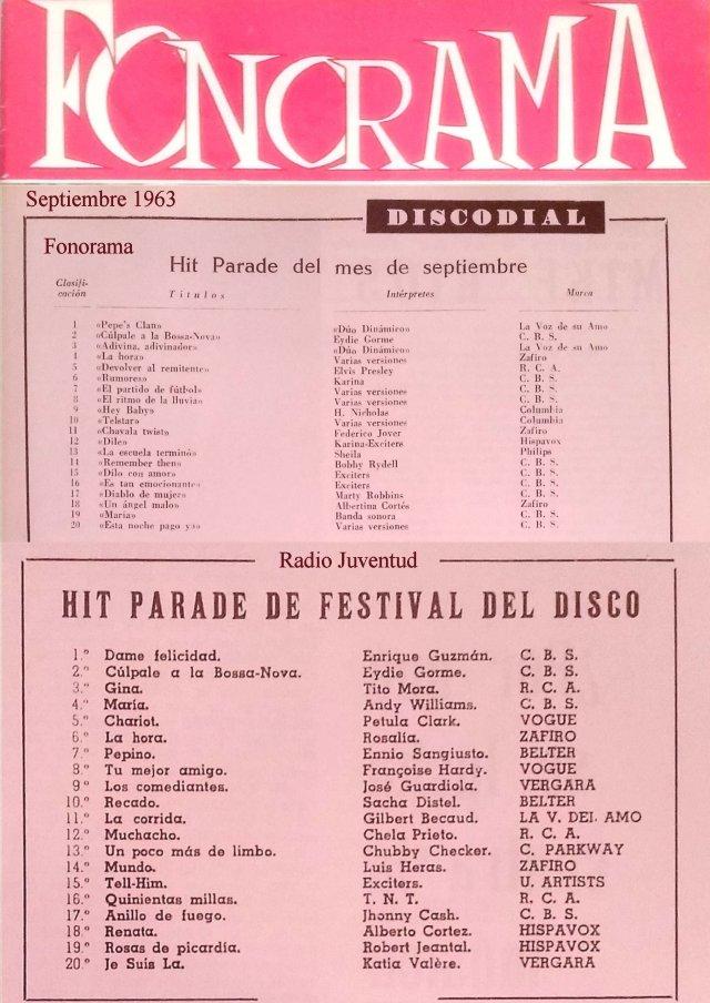fonorama-no1-septiembre-1963