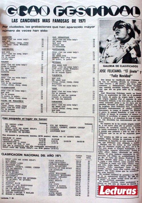 lecturas 1971