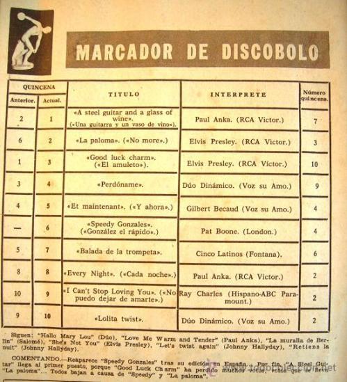 lista de exitos revista discobolo_octubre 1962