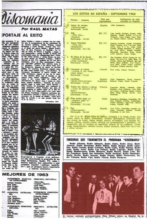 discomania_septiembre_1963_lista_de_Exitos