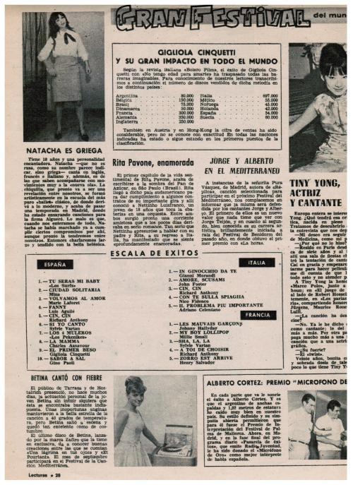 excala de exitos musicales españa 1964 REVISTA LECTURAS