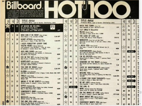 6-11-1982 JOE COCKER JENNIFER WANES Nº 1 HOT 100 BILLBOARD USA