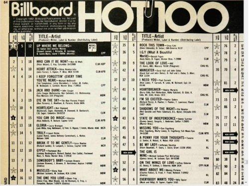 6-11-1982 JOE COCKER JENNIFER WANES Nº 1 HOT 100 BILLBOARD USA