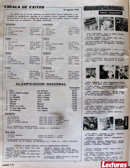 clasidicacion_naciona_del_disco_revista_lecturas_julio_1967_lola_los_brincos