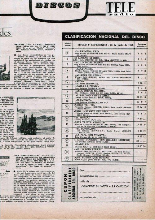 revista teleradio_Hace 50 años Guy Mardel dos vecen nº 1 en España en 1965