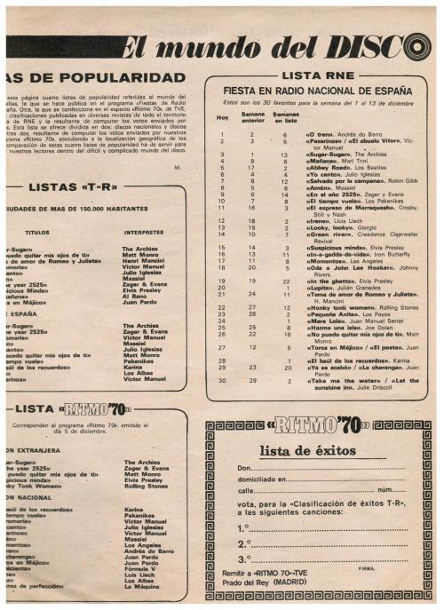 lista de exitos musicales en espana: