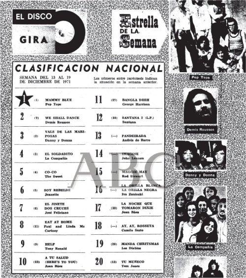 clasificacione nacional del disco 1971 abc