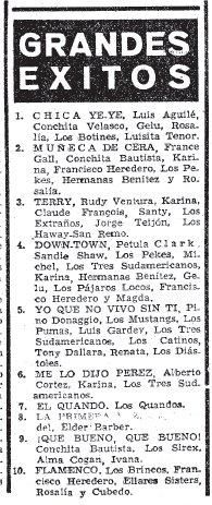 1965 lista de exitos la chica ye-ye conchita venasco1