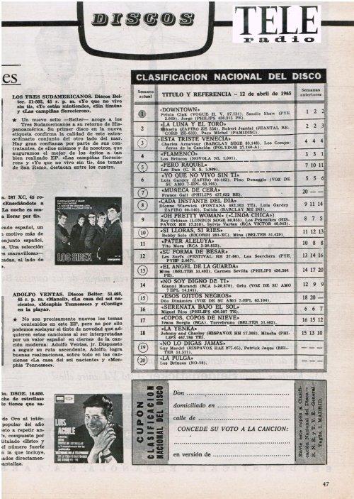 Downtown petula clark 1965 revista teleradio lista nacion de exitos musicales