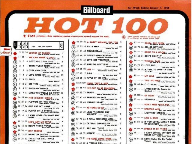 hot 100 de billboard enero 1966