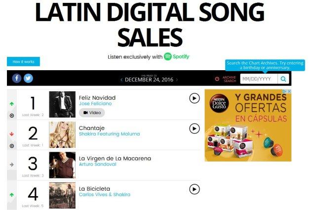 Uno de los temas musicales más descargados por los latinos en USA