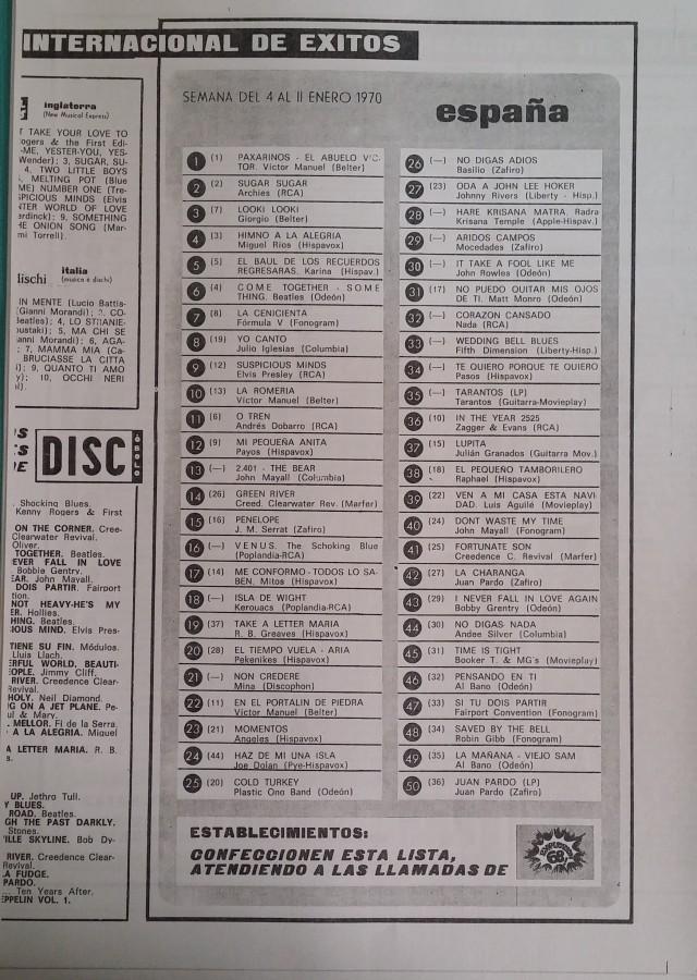 """Explosión 68"", Lista oficial de venta de discos en España publicada por la revista DISCOBOLO."
