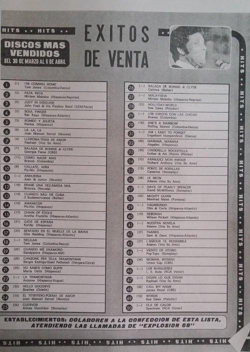 lista-de-ventas-singles-espana-los-50-mas-de-explision-68-discobolo-1968-03-30