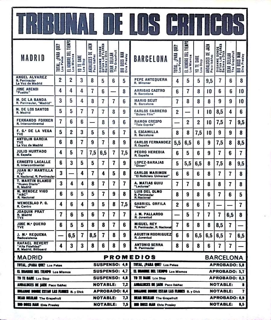 tele-guia-174-36
