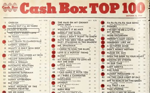 cash-box-hot-100