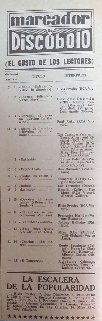 discobolo-escala-de-la-popularidad-octubre-1963-037-2