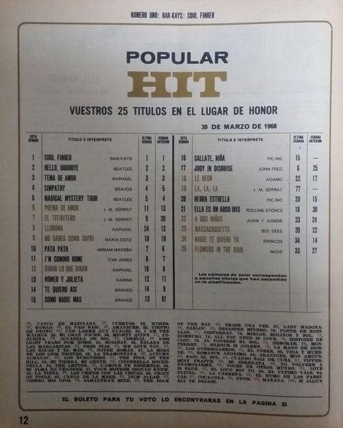popular-hit-parade-revista-garbo-abril-1968