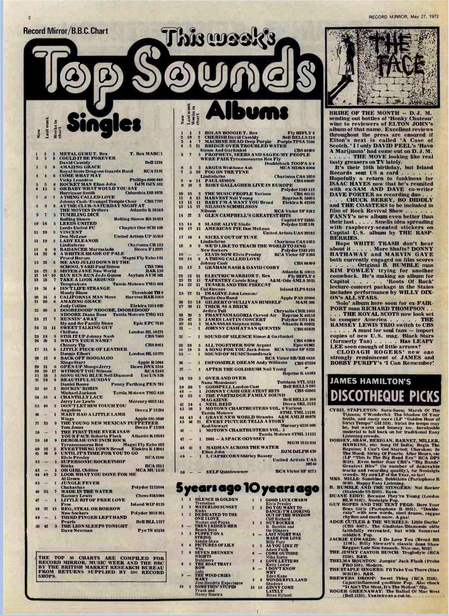 record mirror top uk marzo de 27-03-1972